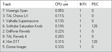 Free VST Plugins CPU usage